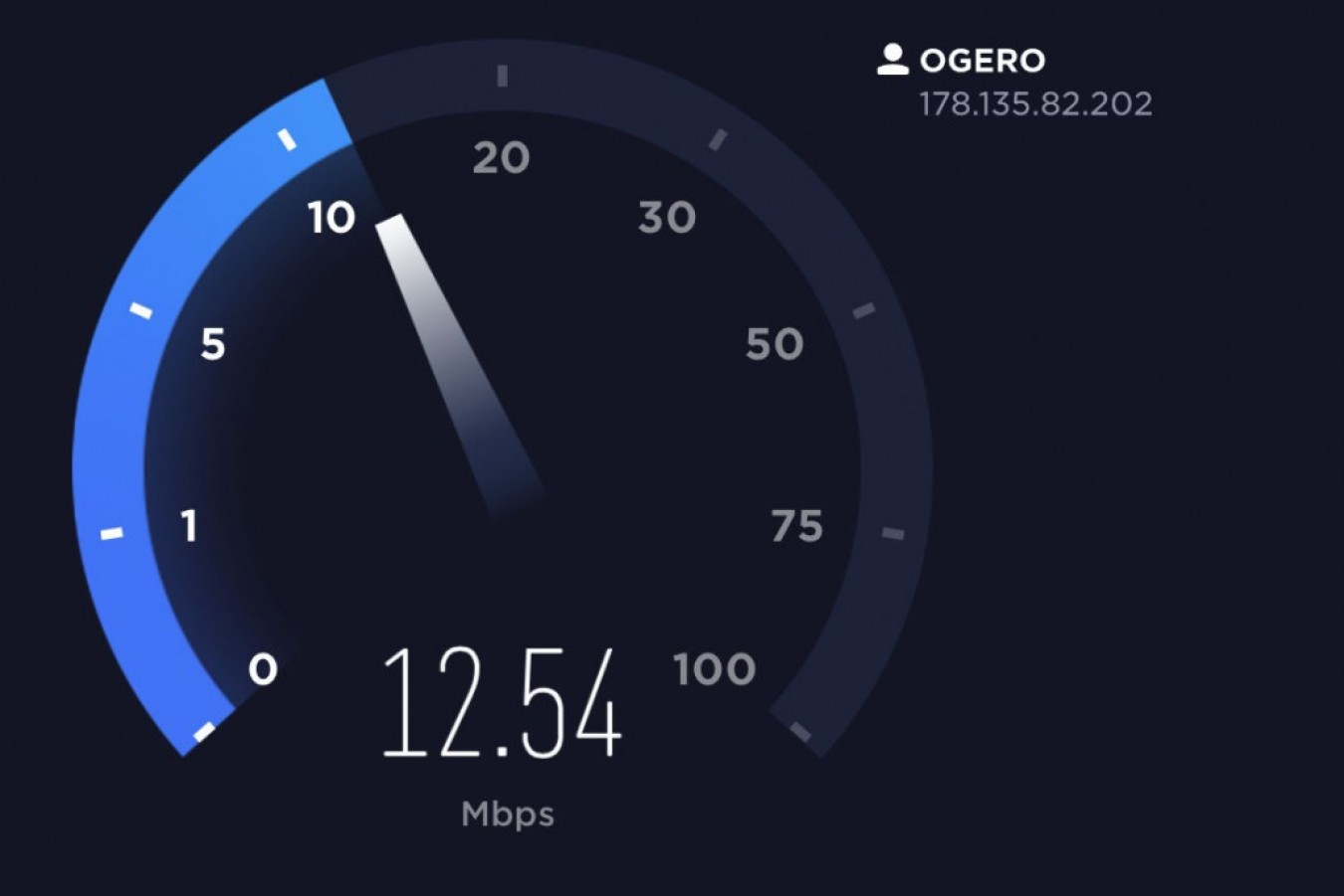 Unleash the speed!